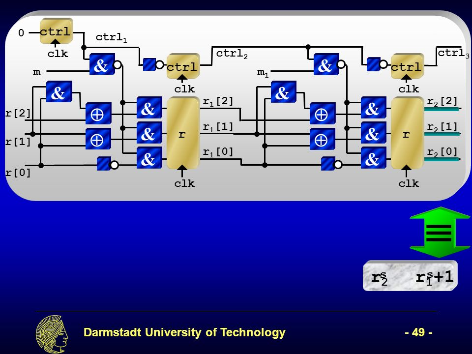 Darmstadt University of Technology- 49 - .