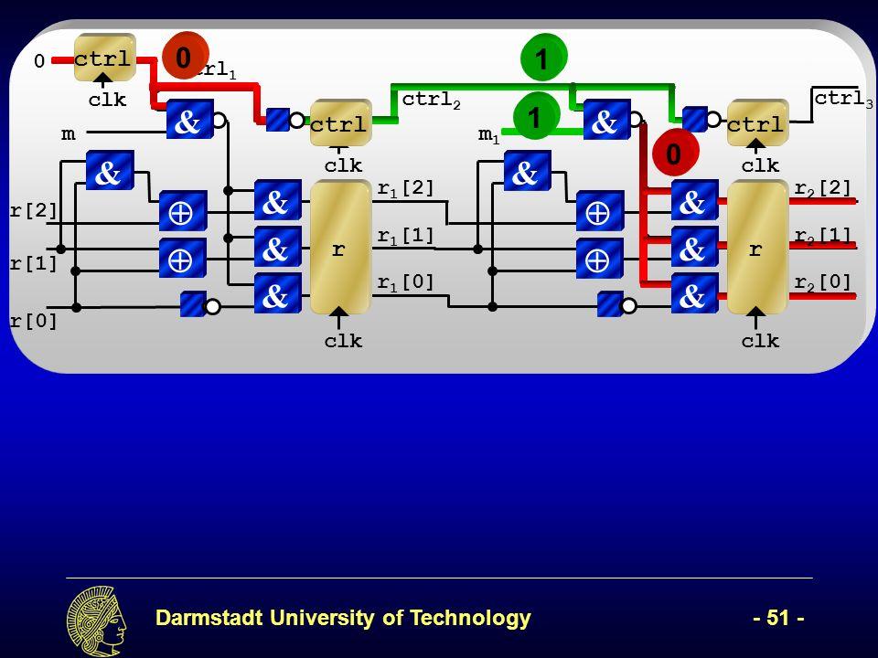 Darmstadt University of Technology- 51 - & ctrl m1m1 r 1 [2] clk & r 1 [1] & r 1 [0] & r & clk m r[2] r[1] r[0] ctrl 2 ctrl 3 0 ctrl 1 0 clk ctrl & 1 0 & & & 1 & clk r r 2 [2] r 2 [1] r 2 [0]