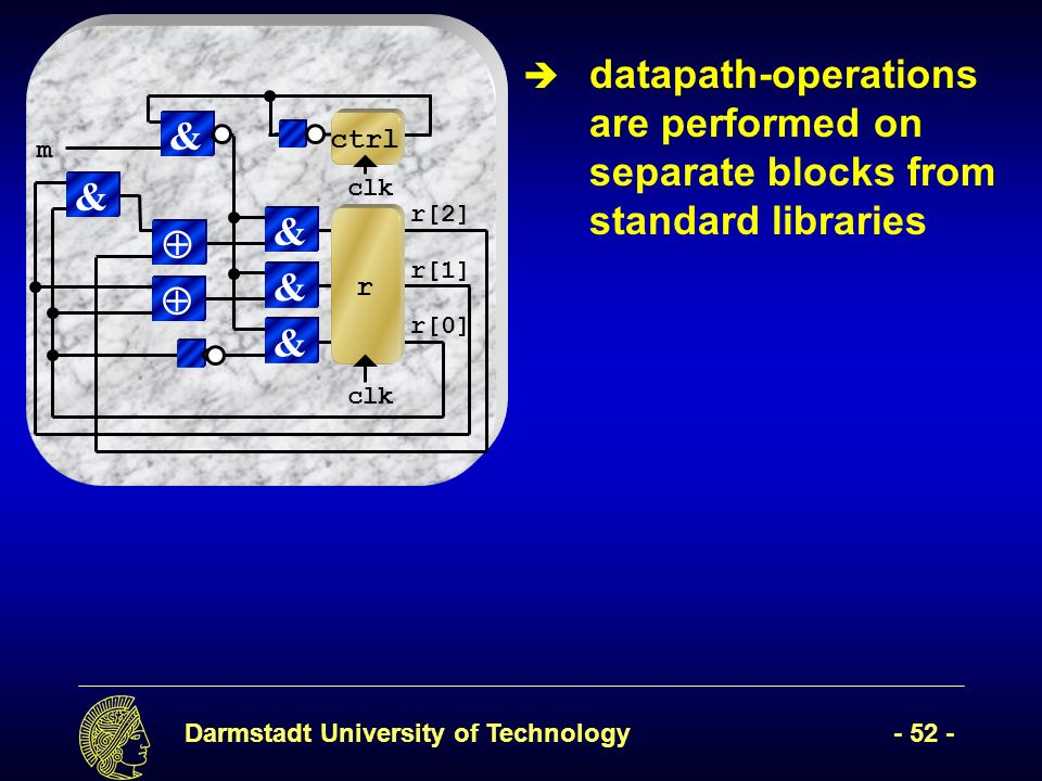 Darmstadt University of Technology- 52 - r[2] clk & r[1] & r[0] & r & & clk ctrl m datapath-operations are performed on separate blocks from standard libraries
