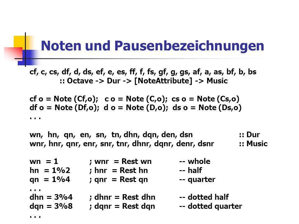 Noten und Pausenbezeichnungen cf, c, cs, df, d, ds, ef, e, es, ff, f, fs, gf, g, gs, af, a, as, bf, b, bs :: Octave -> Dur -> [NoteAttribute] -> Music cf o = Note (Cf,o); c o = Note (C,o); cs o = Note (Cs,o) df o = Note (Df,o); d o = Note (D,o); ds o = Note (Ds,o)...
