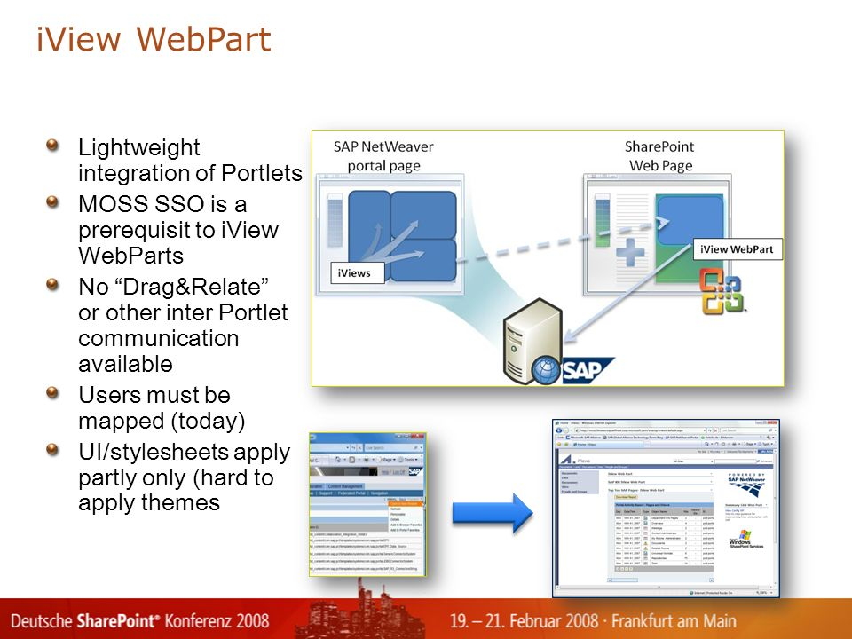 iView WebPart Lightweight integration of Portlets MOSS SSO is a prerequisit to iView WebParts No Drag&Relate or other inter Portlet communication available Users must be mapped (today) UI/stylesheets apply partly only (hard to apply themes
