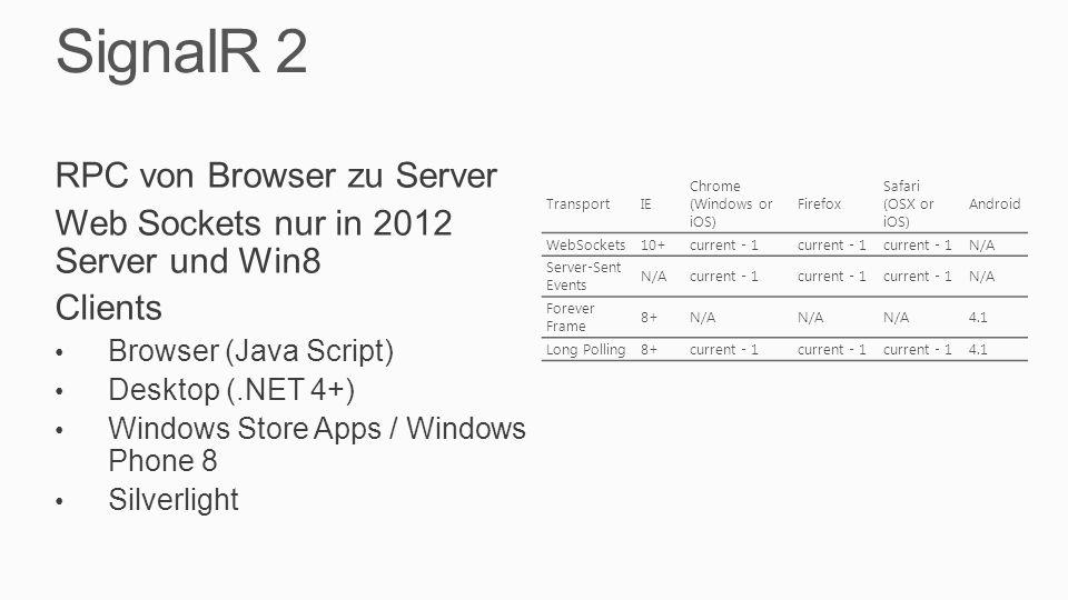 SignalR 2 RPC von Browser zu Server Web Sockets nur in 2012 Server und Win8 Clients Browser (Java Script) Desktop (.NET 4+) Windows Store Apps / Windo