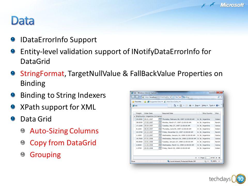 IDataErrorInfo Support Entity-level validation support of INotifyDataErrorInfo for DataGrid StringFormat, TargetNullValue & FallBackValue Properties o