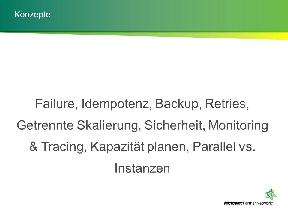 Konzepte Failure, Idempotenz, Backup, Retries, Getrennte Skalierung, Sicherheit, Monitoring & Tracing, Kapazität planen, Parallel vs. Instanzen