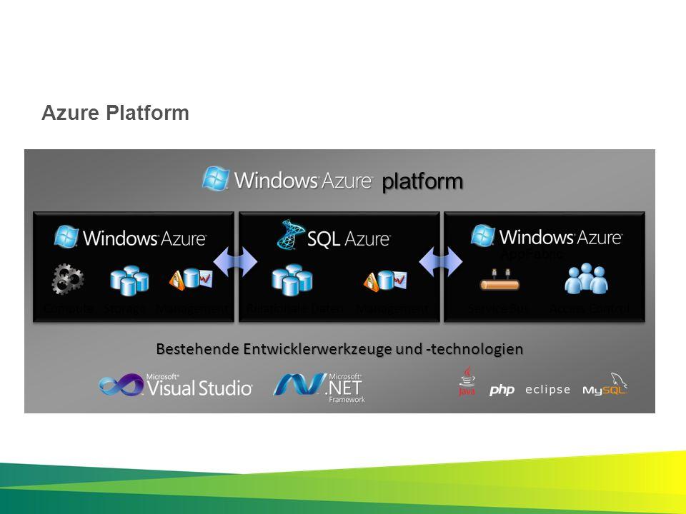 Azure Platform ComputeStorageManagement Relationale DatenService BusAccess Control Bestehende Entwicklerwerkzeuge und -technologien platform AppFabric