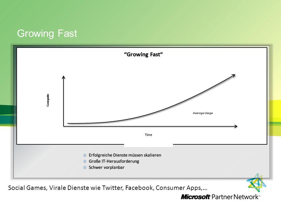 Growing Fast Average Usage Compute Time Growing FastGrowing Fast Social Games, Virale Dienste wie Twitter, Facebook, Consumer Apps,…