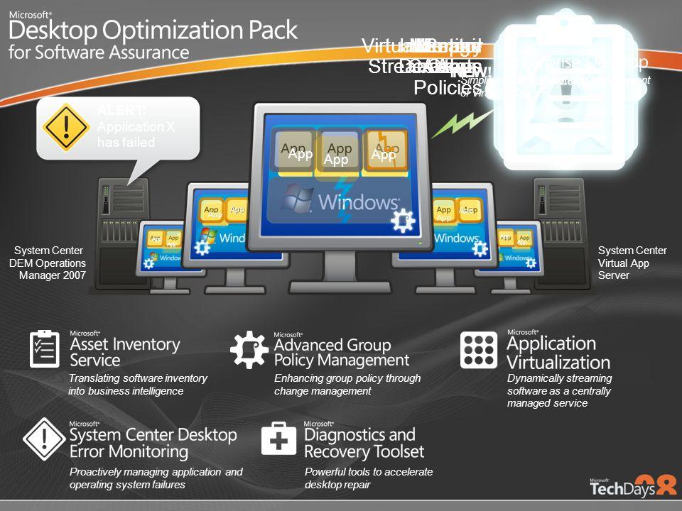 System Center Virtual App Server System Center DEM Operations Manager 2007 Translating software inventory into business intelligence Enhancing group p