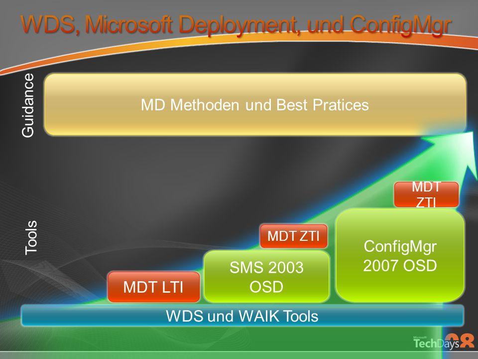 MD Methoden und Best Pratices Guidance Tools MDT LTI SMS 2003 OSD ConfigMgr 2007 OSD WDS und WAIK Tools MDT ZTI
