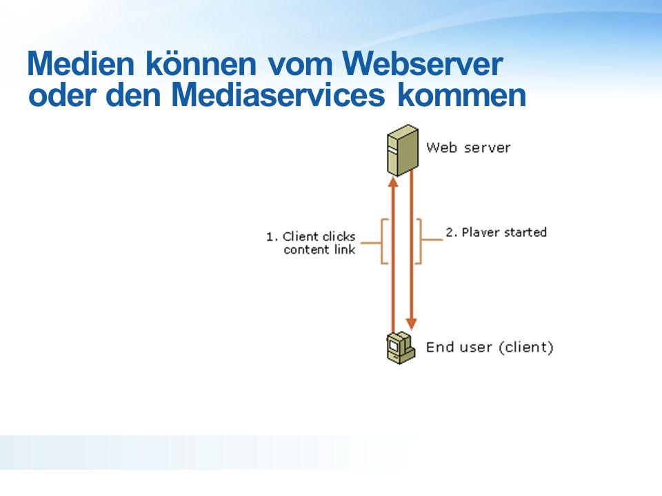Medien können vom Webserver oder den Mediaservices kommen