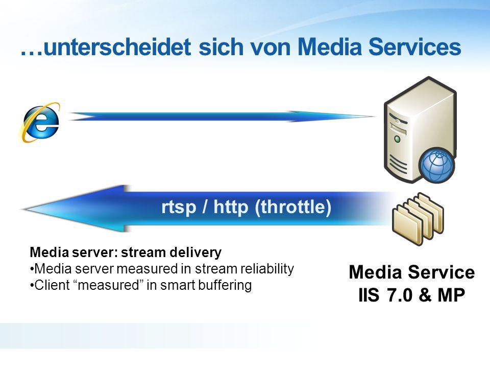 …unterscheidet sich von Media Services Media server: stream delivery Media server measured in stream reliability Client measured in smart buffering Media Service IIS 7.0 & MP rtsp / http (throttle)