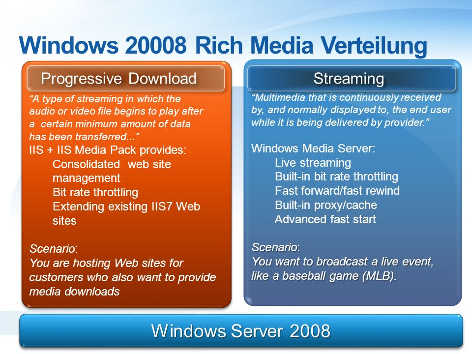 Windows 20008 Rich Media Verteilung Windows Server 2008 A type of streaming in which the audio or video file begins to play after a certain minimum amount of data has been transferred...