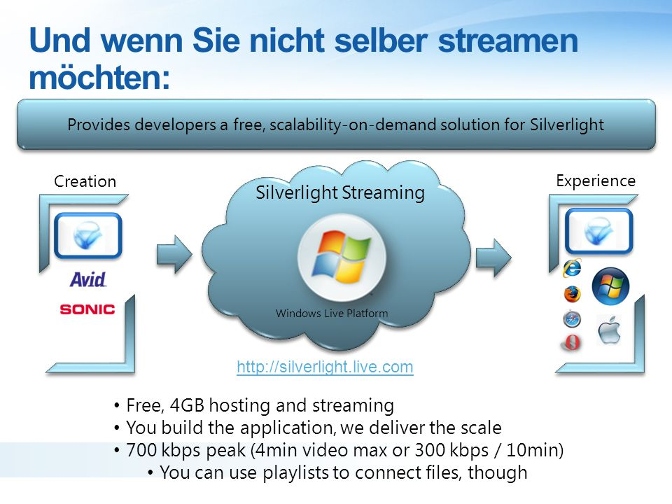 Und wenn Sie nicht selber streamen möchten: Silverlight Streaming by Windows Live Provides developers a free, scalability-on-demand solution for Silverlight Free, 4GB hosting and streaming You build the application, we deliver the scale 700 kbps peak (4min video max or 300 kbps / 10min) You can use playlists to connect files, though Creation Experience Silverlight Streaming Windows Live Platform http://silverlight.live.com