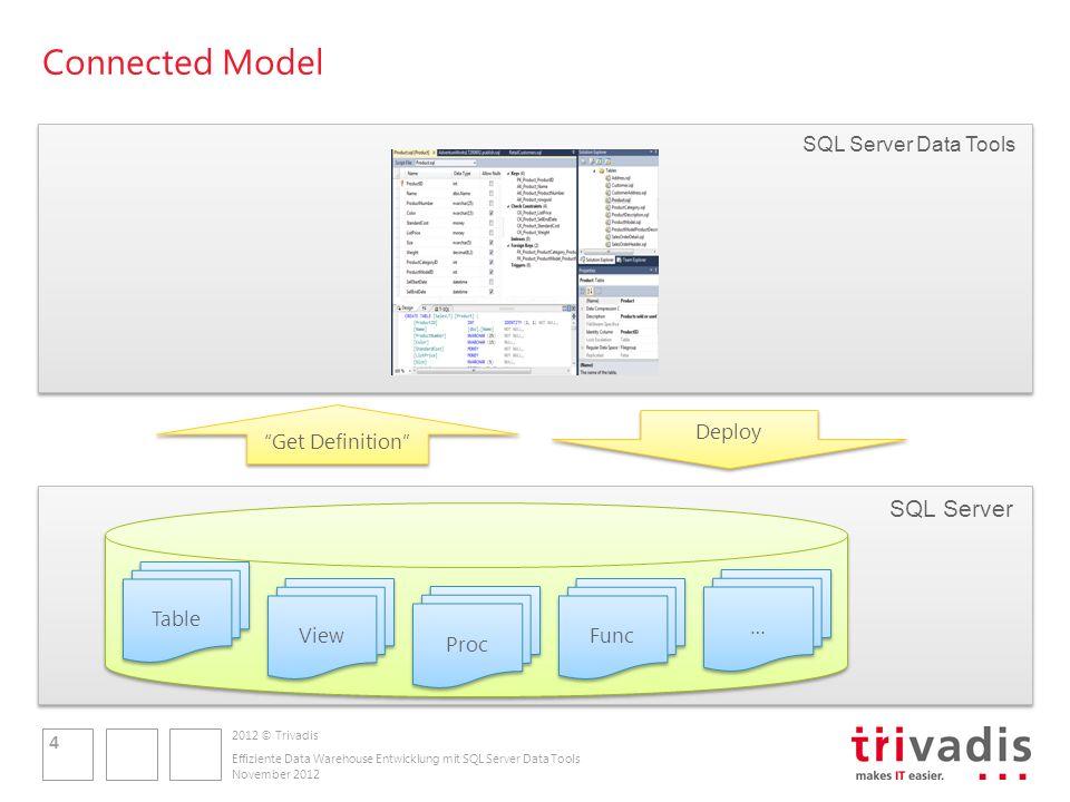 2012 © Trivadis Connected Model November 2012 Effiziente Data Warehouse Entwicklung mit SQL Server Data Tools 4 SQL Server Data Tools SQL Server Get Definition Deploy Table View Proc Func … …
