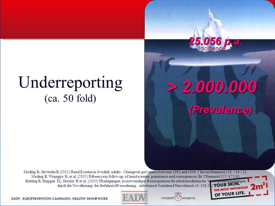 Underreporting (ca.