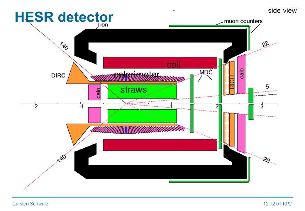 Carsten Schwarz12.12.01 KP2 HESR detector side view