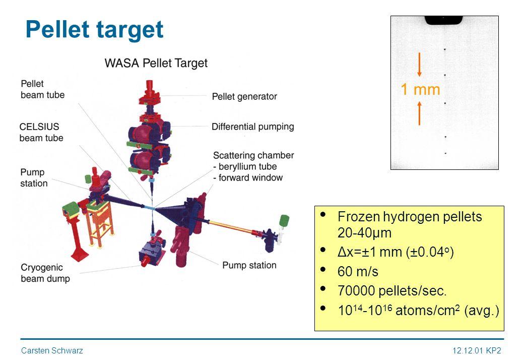 Carsten Schwarz12.12.01 KP2 Pellet target Frozen hydrogen pellets 20-40μm Δx=±1 mm (±0.04 o ) 60 m/s 70000 pellets/sec.