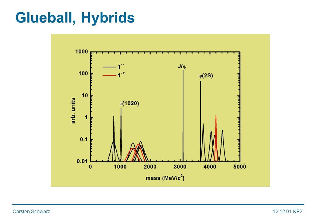 Carsten Schwarz12.12.01 KP2 Glueball, Hybrids