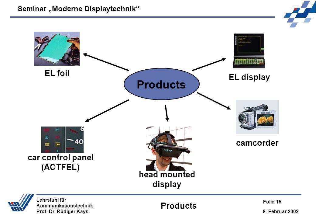 Seminar Moderne Displaytechnik 8. Februar 2002 Folie 15 Lehrstuhl für Kommunikationstechnik Prof. Dr. Rüdiger Kays Products car control panel (ACTFEL)