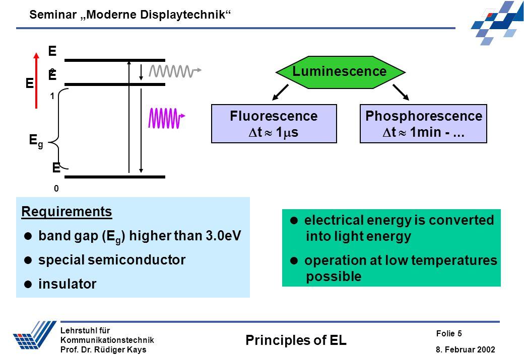 Seminar Moderne Displaytechnik 8. Februar 2002 Folie 5 Lehrstuhl für Kommunikationstechnik Prof. Dr. Rüdiger Kays Principles of EL electrical energy i