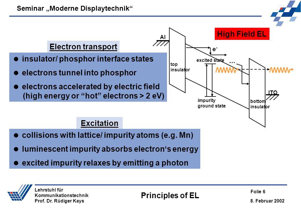 Seminar Moderne Displaytechnik 8. Februar 2002 Folie 6 Lehrstuhl für Kommunikationstechnik Prof. Dr. Rüdiger Kays Principles of EL e-e- excited state