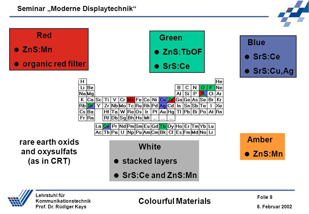 Seminar Moderne Displaytechnik 8. Februar 2002 Folie 8 Lehrstuhl für Kommunikationstechnik Prof. Dr. Rüdiger Kays Colourful Materials Red ZnS:Mn organ