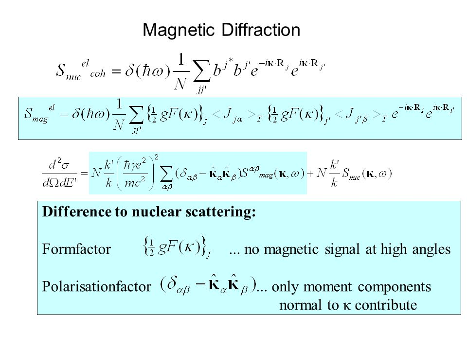 Magnetic Diffraction Difference to nuclear scattering: Formfactor... no magnetic signal at high angles Polarisationfactor... only moment components no