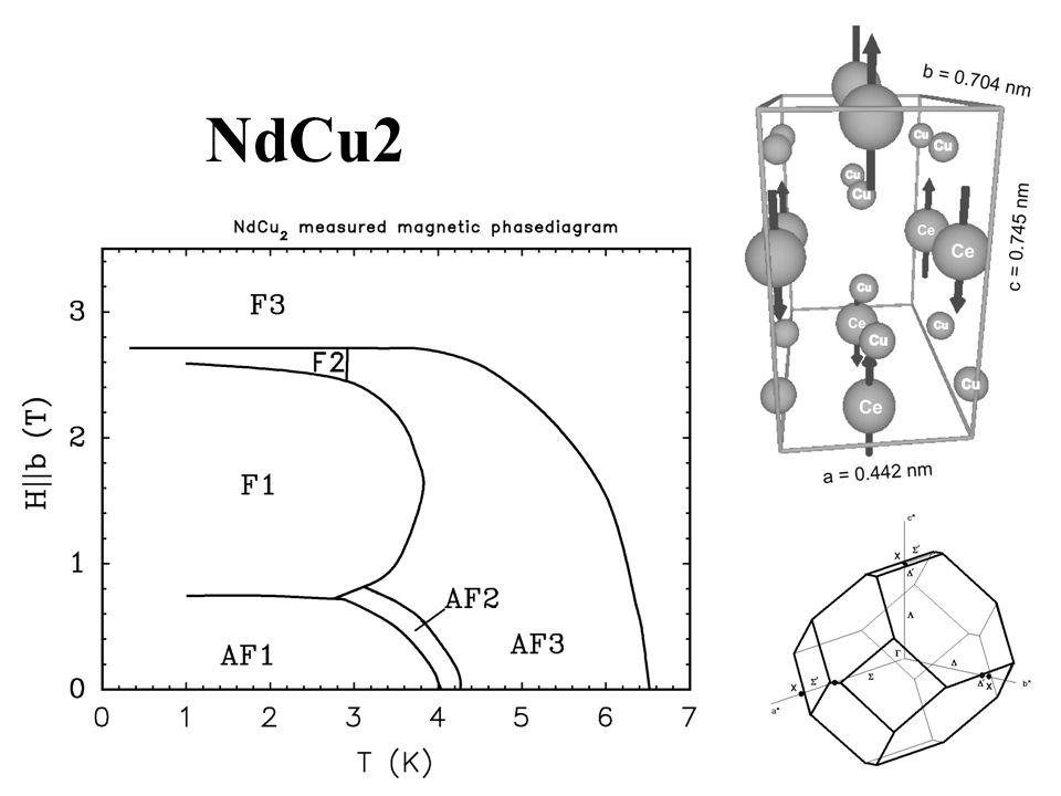 NdCu2