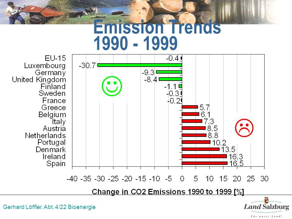 Gerhard Löffler, Abt. 4/22 Bioenergie Emission Trends 1990 - 1999