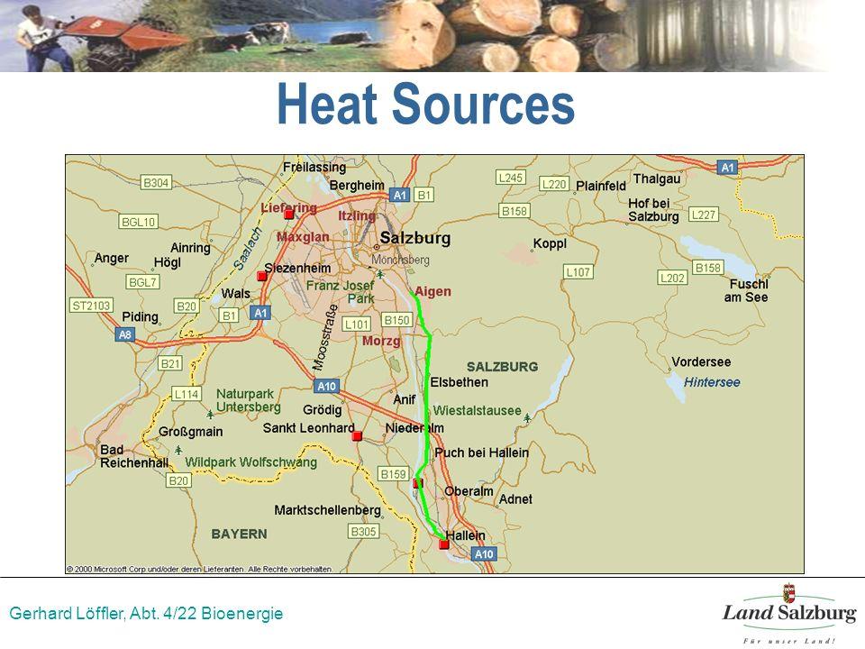 Gerhard Löffler, Abt. 4/22 Bioenergie Heat Sources