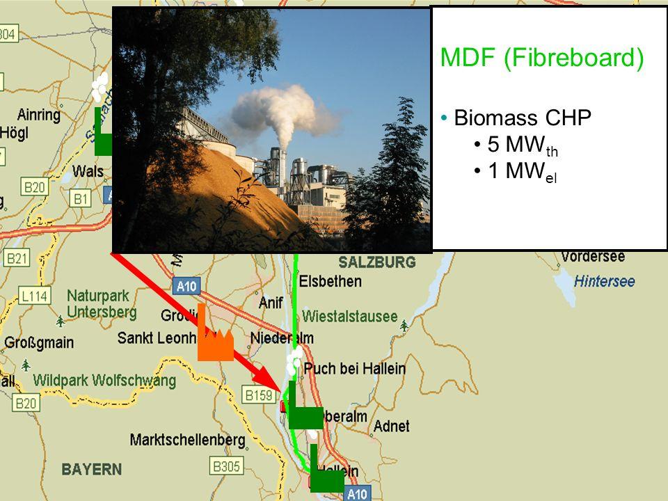 Gerhard Löffler, Abt. 4/22 Bioenergie Wärmequellen MDF (Fibreboard) Biomass CHP 5 MW th 1 MW el