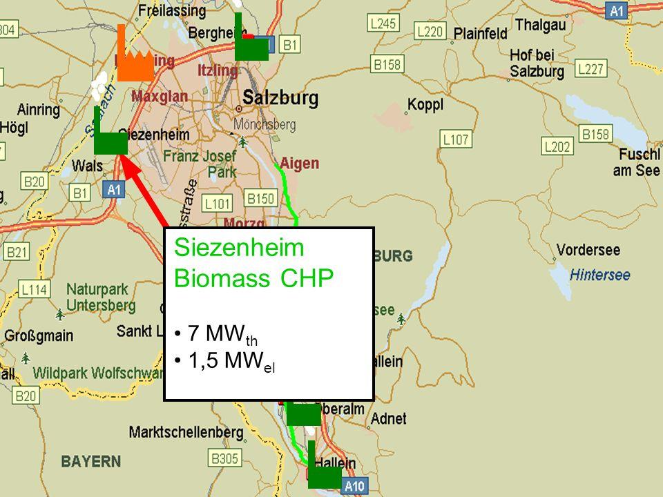 Gerhard Löffler, Abt. 4/22 Bioenergie Wärmequellen Siezenheim Biomass CHP 7 MW th 1,5 MW el