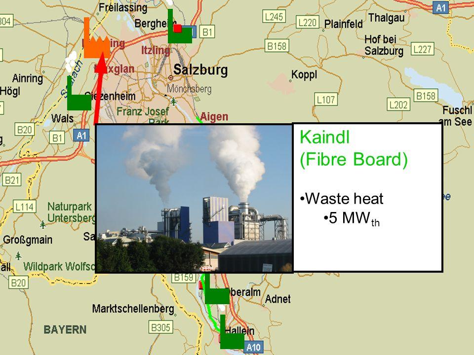 Gerhard Löffler, Abt. 4/22 Bioenergie Kaindl (Fibre Board) Waste heat 5 MW th