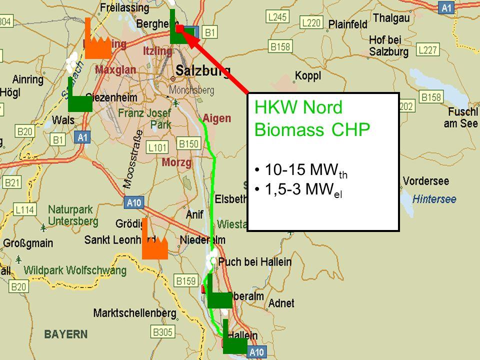 Gerhard Löffler, Abt. 4/22 Bioenergie HKW Nord Biomass CHP 10-15 MW th 1,5-3 MW el