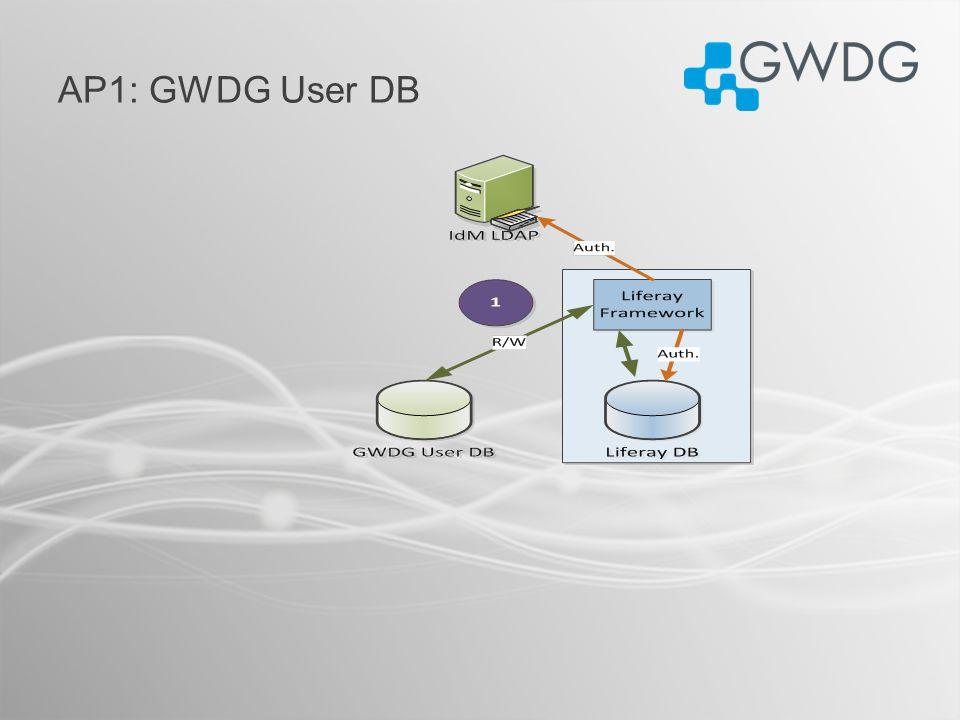 AP1: GWDG User DB