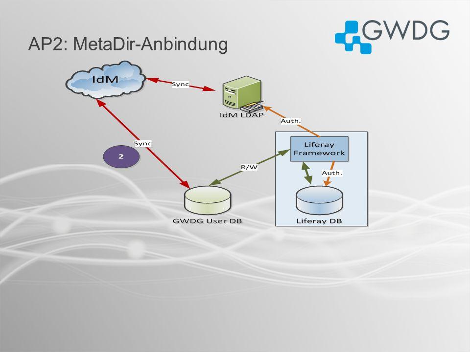 AP2: MetaDir-Anbindung