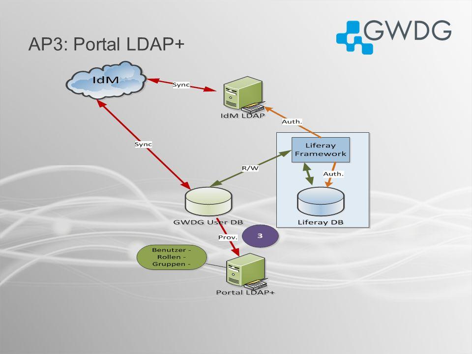 AP3: Portal LDAP+