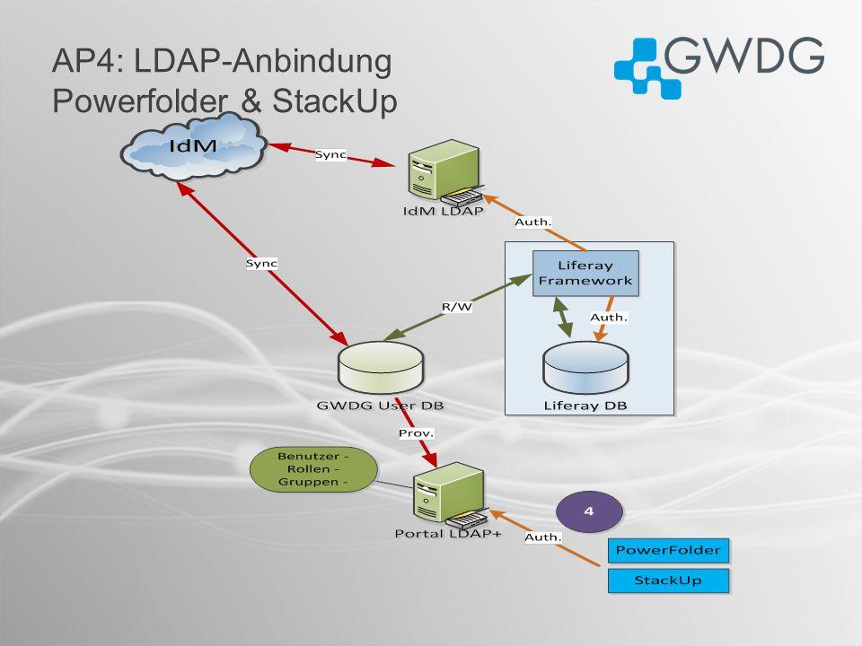 AP4: LDAP-Anbindung Powerfolder & StackUp