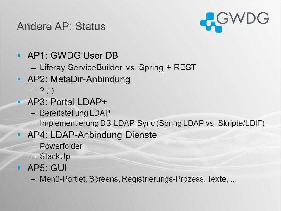 Andere AP: Status AP1: GWDG User DB –Liferay ServiceBuilder vs.