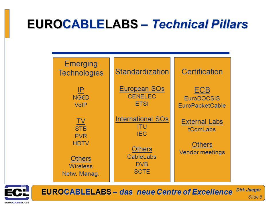 Dirk Jaeger EUROCABLELABS – das neue Centre of Excellence Slide 6 EUROCABLELABS – Technical Pillars Standardization European SOs CENELEC ETSI Internat