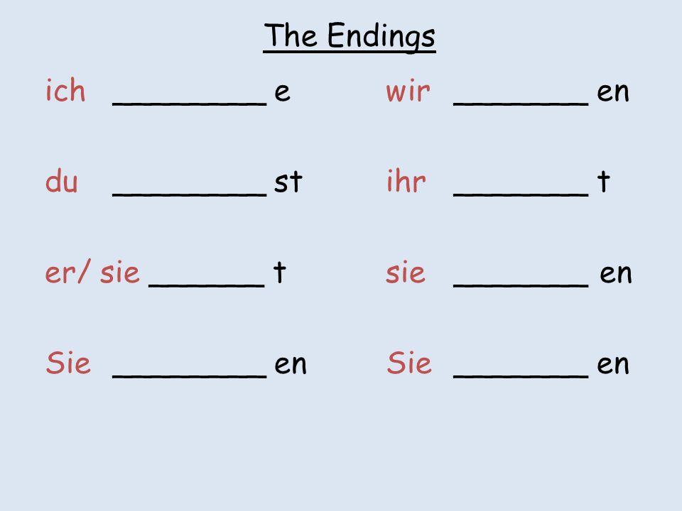 Pronouns ichIwirwe duyou ( sing. ihryou ( pl.