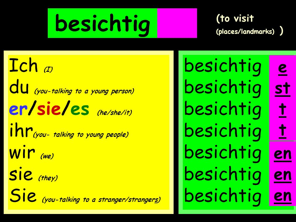 besuchen besuch besuch besuch besuch besuch besuch besuch e (to visit (people/school) ) en Ich (I) du (you-talking to a young person) er/sie/es (he/she/it) ihr (you- talking to young people) wir (we) sie (they) Sie (you-talking to a stranger/strangers) st t t en