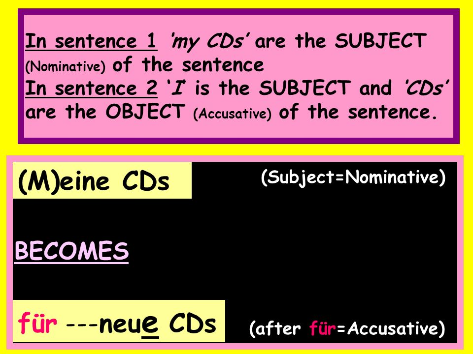 (Subject=Nominative) BECOMES (after für=Accusative) In sentence 1 my CDs are the SUBJECT (Nominative) of the sentence In sentence 2 I is the SUBJECT and CDs are the OBJECT (Accusative) of the sentence.