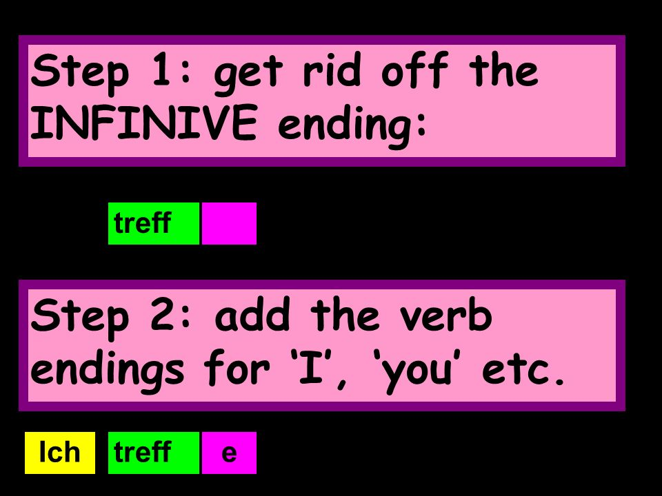 Step 1: get rid off the INFINIVE ending: treffen Step 2: add the verb endings for I, you etc.