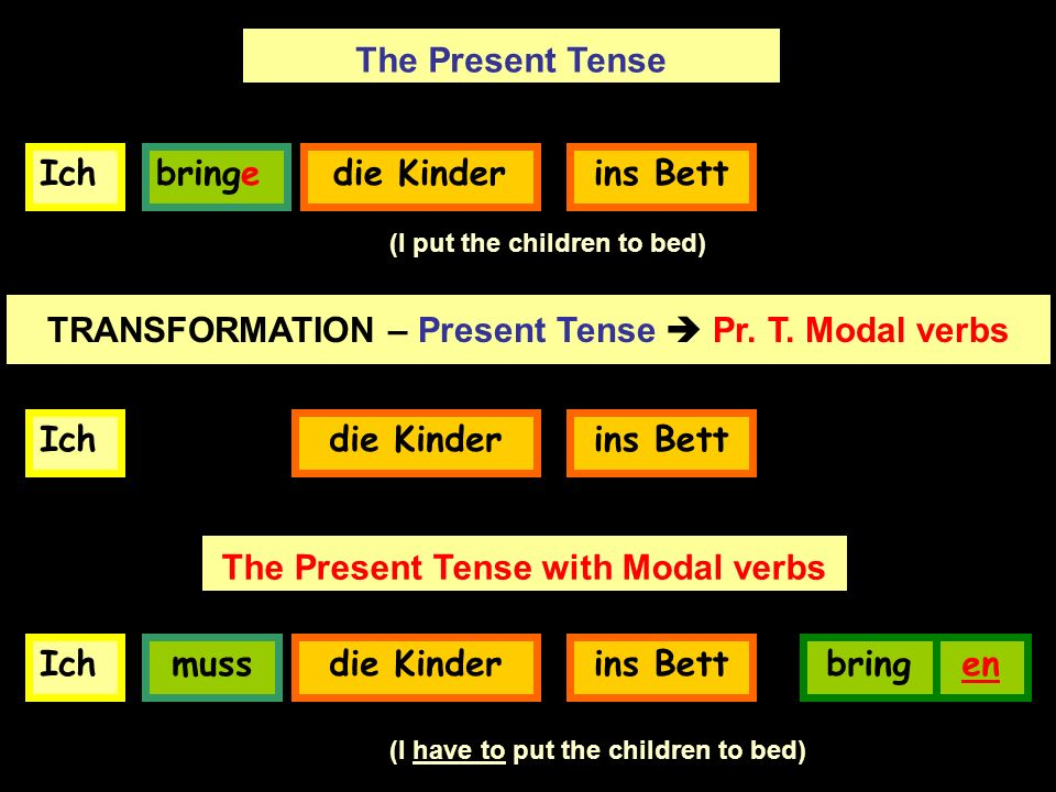 Ichbringedie Kinder The Present Tense (I put the children to bed) TRANSFORMATION – Present Tense Pr.
