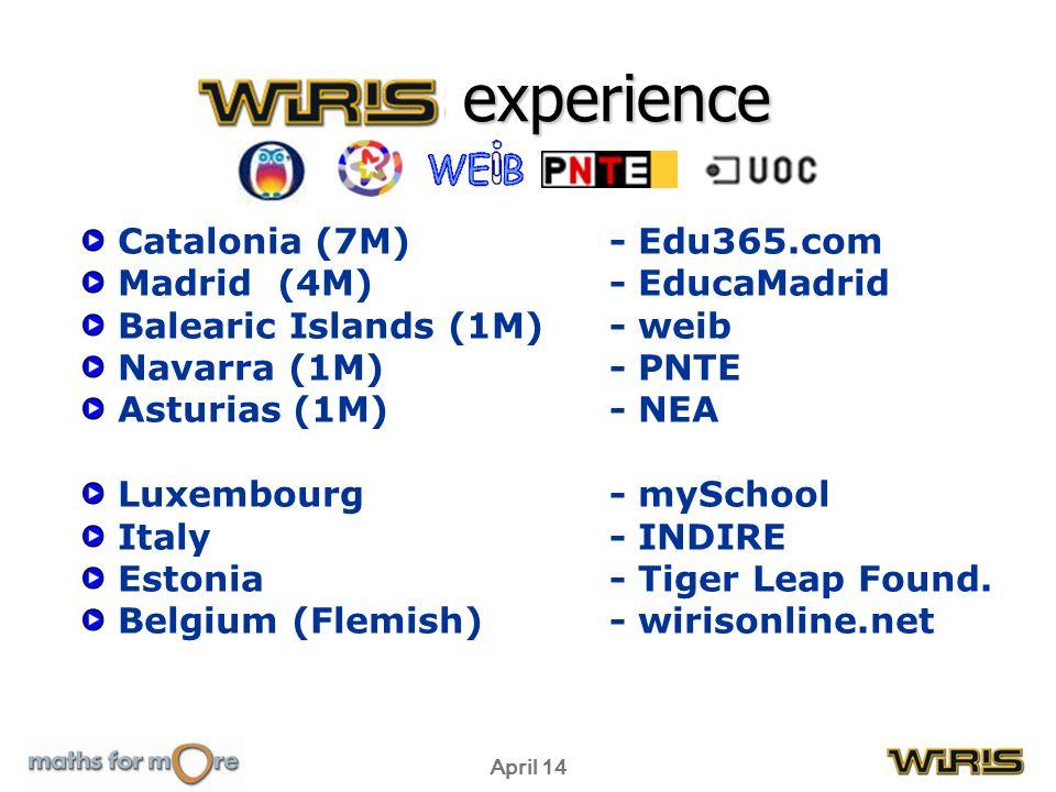 April 14 Catalonia (7M)- Edu365.com Madrid (4M)- EducaMadrid Balearic Islands (1M)- weib Navarra (1M)- PNTE Asturias (1M)- NEA Luxembourg- mySchool It
