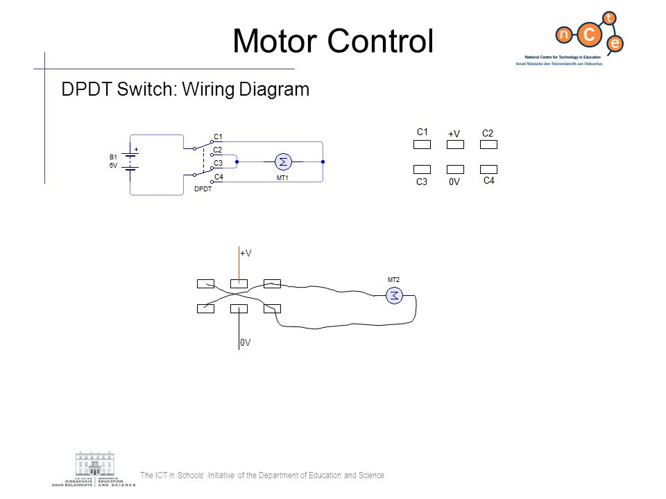 The ICT in Schools Initiative of the Department of Education and Science Motor Control DPDT Switch: Wiring Diagram +V 0V