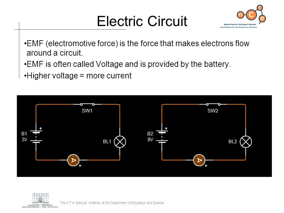 The ICT in Schools Initiative of the Department of Education and Science Electric Circuit EMF (electromotive force) is the force that makes electrons