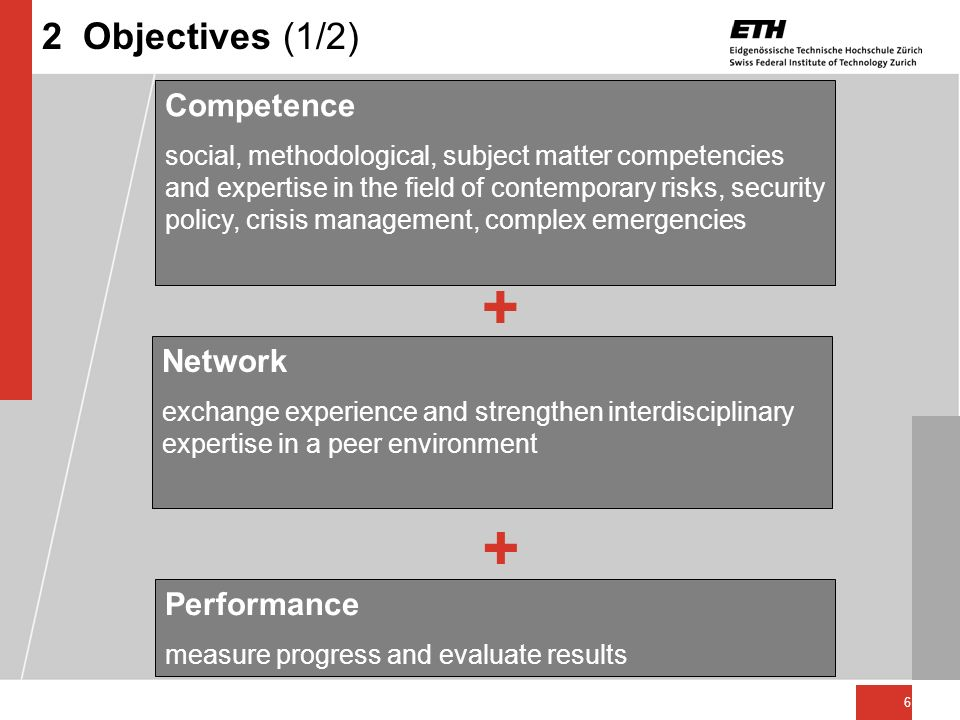 6 2 Objectives (1/2) Competence social, methodological, subject matter competencies and expertise in the field of contemporary risks, security policy,
