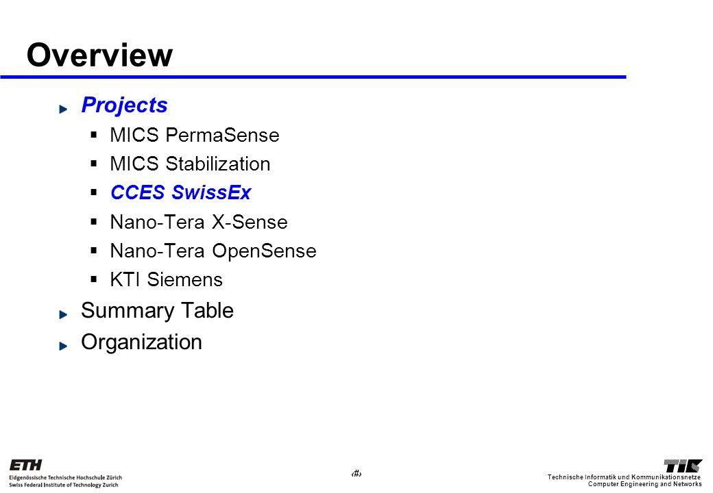 12 Computer Engineering and Networks Technische Informatik und Kommunikationsnetze Overview Projects MICS PermaSense MICS Stabilization CCES SwissEx Nano-Tera X-Sense Nano-Tera OpenSense KTI Siemens Summary Table Organization