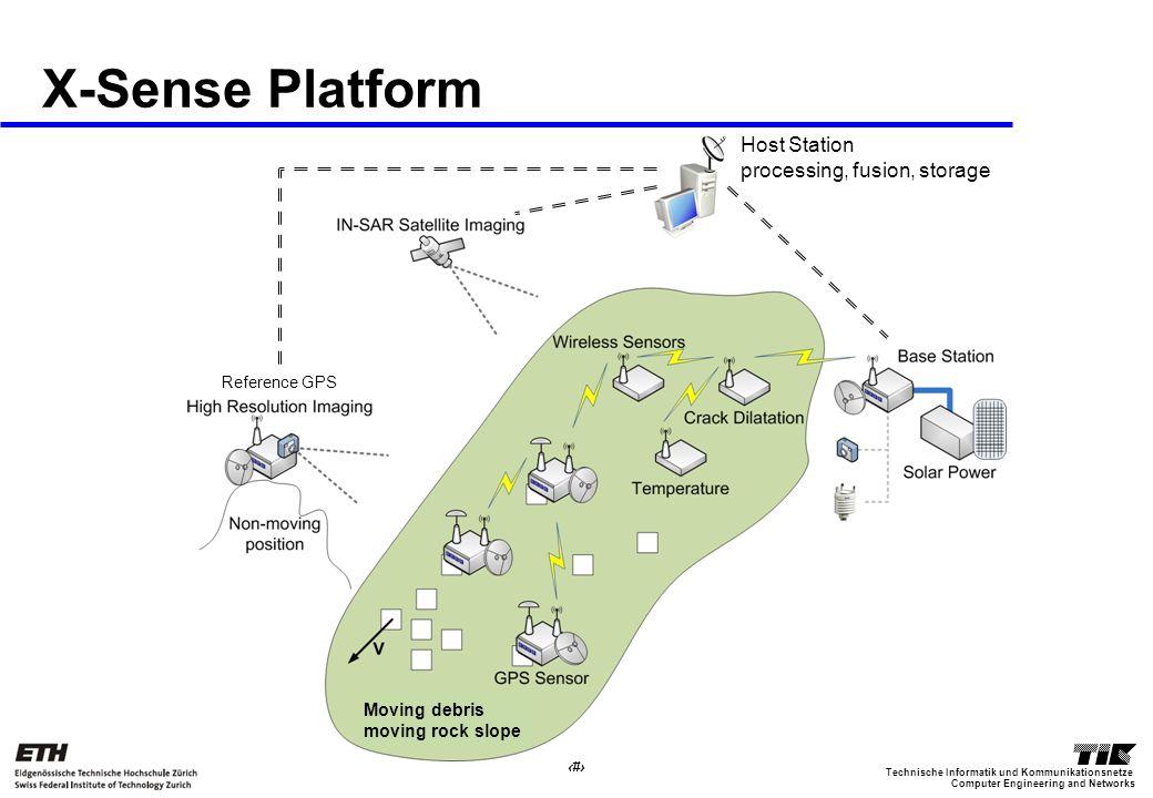 16 Computer Engineering and Networks Technische Informatik und Kommunikationsnetze X-Sense Platform Host Station processing, fusion, storage Reference GPS Moving debris moving rock slope